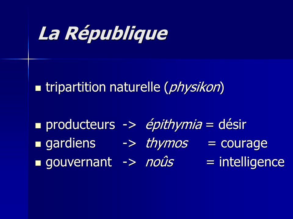 tripartition naturelle (physikon) tripartition naturelle (physikon) producteurs-> épithymia = désir producteurs-> épithymia = désir gardiens-> thymos