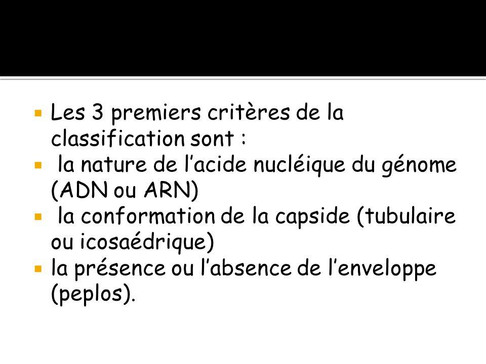  Les 3 premiers critères de la classification sont :  la nature de l'acide nucléique du génome (ADN ou ARN)  la conformation de la capside (tubulai