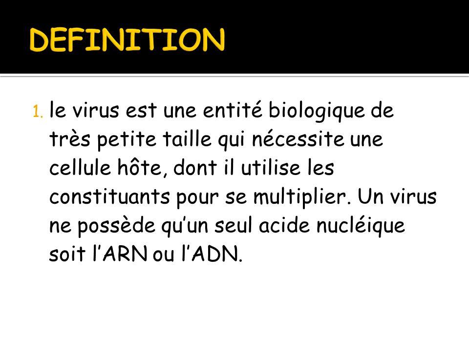 1. le virus est une entité biologique de très petite taille qui nécessite une cellule hôte, dont il utilise les constituants pour se multiplier. Un vi