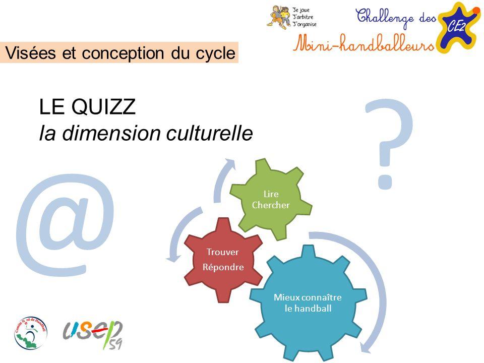 Visées et conception du cycle LE QUIZZ la dimension culturelle Mieux connaître le handball Trouver Répondre Lire Chercher @ ?