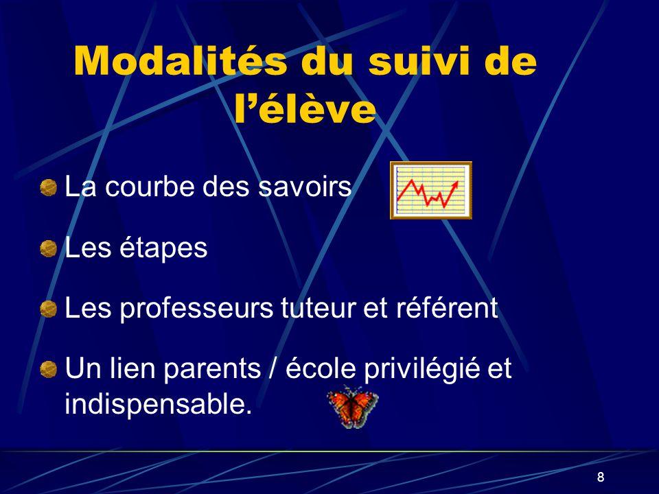 8 Modalités du suivi de l'élève La courbe des savoirs Les étapes Les professeurs tuteur et référent Un lien parents / école privilégié et indispensable.