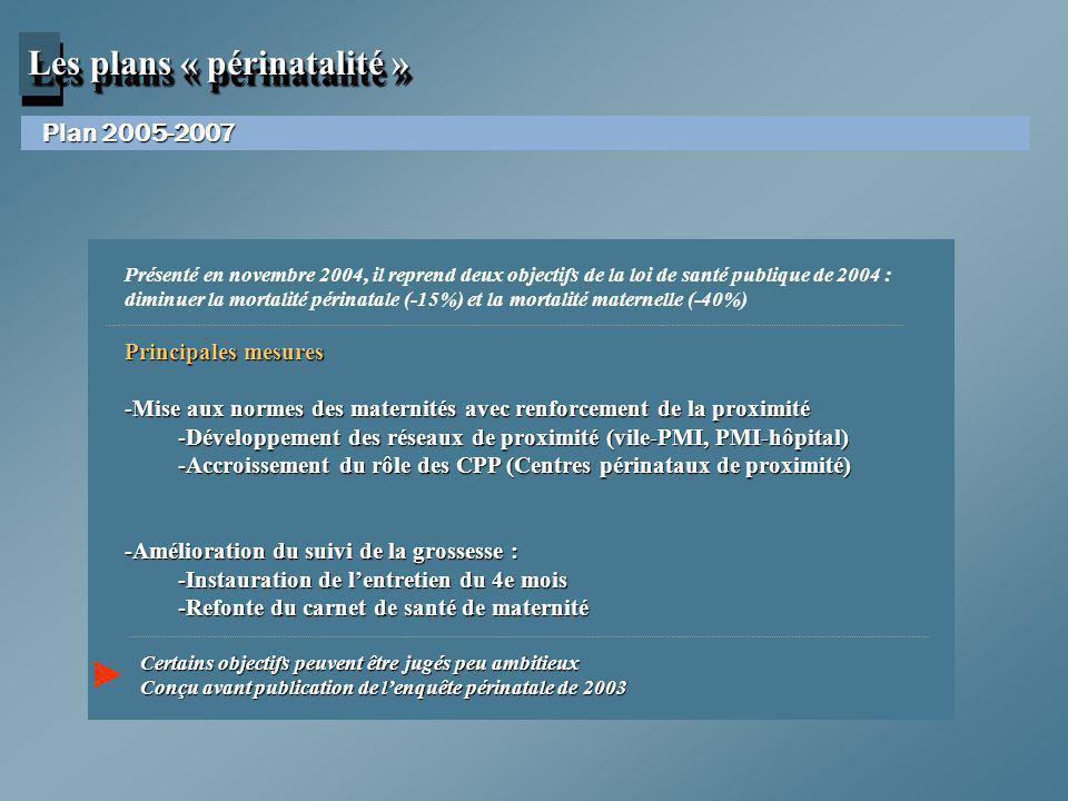 Les plans « périnatalité » Plan 2005-2007 Présenté en novembre 2004, il reprend deux objectifs de la loi de santé publique de 2004 : diminuer la morta