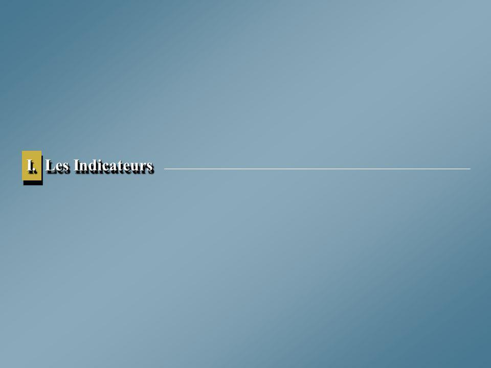 I. Les Indicateurs