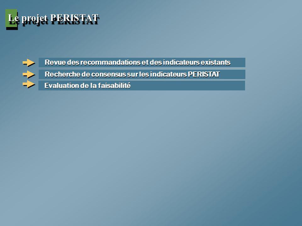Le projet PERISTAT Revue des recommandations et des indicateurs existants Recherche de consensus sur les indicateurs PERISTAT Evaluation de la faisabi