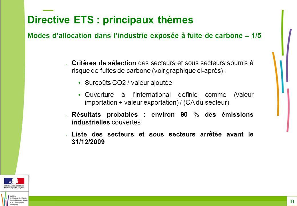 Directive ETS : principaux thèmes Modes d'allocation dans l'industrie exposée à fuite de carbone – 1/5 11 Critères de sélection des secteurs et sous secteurs soumis à risque de fuites de carbone (voir graphique ci-après) : Surcoûts CO2 / valeur ajoutée Ouverture à l'international définie comme (valeur importation + valeur exportation) / (CA du secteur) Résultats probables : environ 90 % des émissions industrielles couvertes Liste des secteurs et sous secteurs arrêtée avant le 31/12/2009