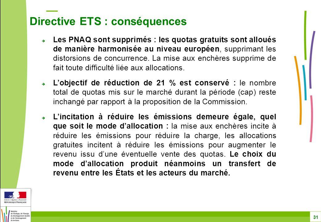  Les PNAQ sont supprimés : les quotas gratuits sont alloués de manière harmonisée au niveau européen, supprimant les distorsions de concurrence.