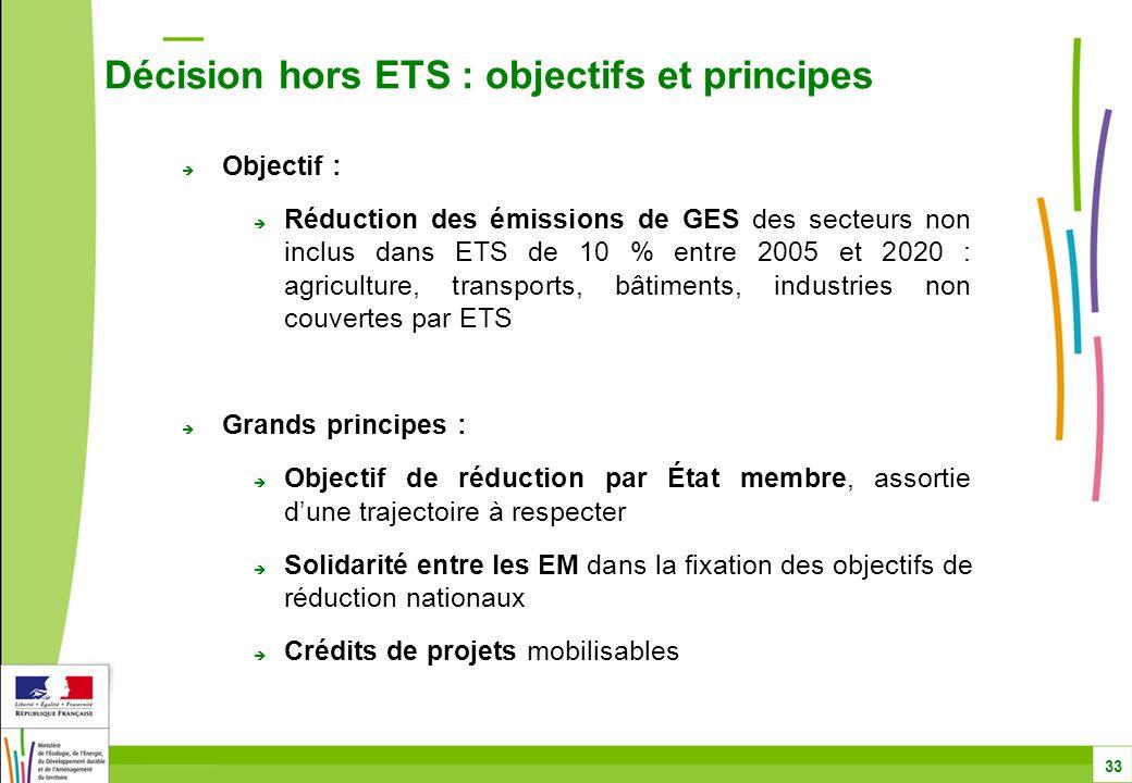  Objectif :  Réduction des émissions de GES des secteurs non inclus dans ETS de 10 % entre 2005 et 2020 : agriculture, transports, bâtiments, industries non couvertes par ETS  Grands principes :  Objectif de réduction par État membre, assortie d'une trajectoire à respecter  Solidarité entre les EM dans la fixation des objectifs de réduction nationaux  Crédits de projets mobilisables Décision hors ETS : objectifs et principes 33