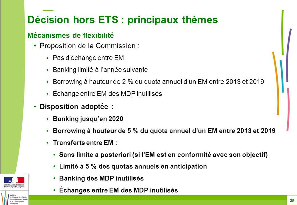 Décision hors ETS : principaux thèmes Mécanismes de flexibilité 39 Proposition de la Commission : Pas d'échange entre EM Banking limité à l'année suivante Borrowing à hauteur de 2 % du quota annuel d'un EM entre 2013 et 2019 Échange entre EM des MDP inutilisés Disposition adoptée : Banking jusqu'en 2020 Borrowing à hauteur de 5 % du quota annuel d'un EM entre 2013 et 2019 Transferts entre EM : Sans limite a posteriori (si l'EM est en conformité avec son objectif) Limité à 5 % des quotas annuels en anticipation Banking des MDP inutilisés Échanges entre EM des MDP inutilisés