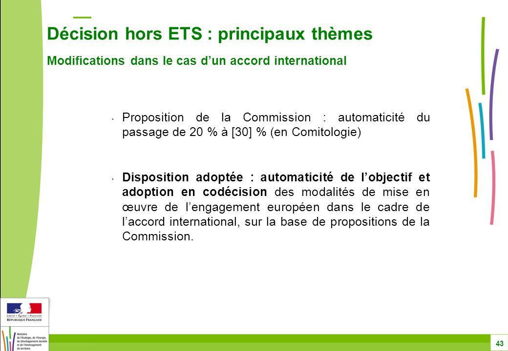 Décision hors ETS : principaux thèmes Modifications dans le cas d'un accord international 43 Proposition de la Commission : automaticité du passage de 20 % à [30] % (en Comitologie) Disposition adoptée : automaticité de l'objectif et adoption en codécision des modalités de mise en œuvre de l'engagement européen dans le cadre de l'accord international, sur la base de propositions de la Commission.