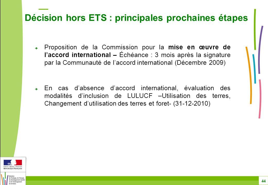  Proposition de la Commission pour la mise en œuvre de l'accord international – Échéance : 3 mois après la signature par la Communauté de l'accord international (Décembre 2009)  En cas d'absence d'accord international, évaluation des modalités d'inclusion de LULUCF –Utilisation des terres, Changement d'utilisation des terres et foret- (31-12-2010) Décision hors ETS : principales prochaines étapes 44