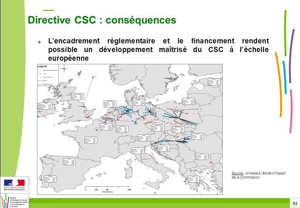  L'encadrement réglementaire et le financement rendent possible un développement maîtrisé du CSC à l'échelle européenne Directive CSC : conséquences 53 Source : Annexe à l'étude d'impact de la Commission
