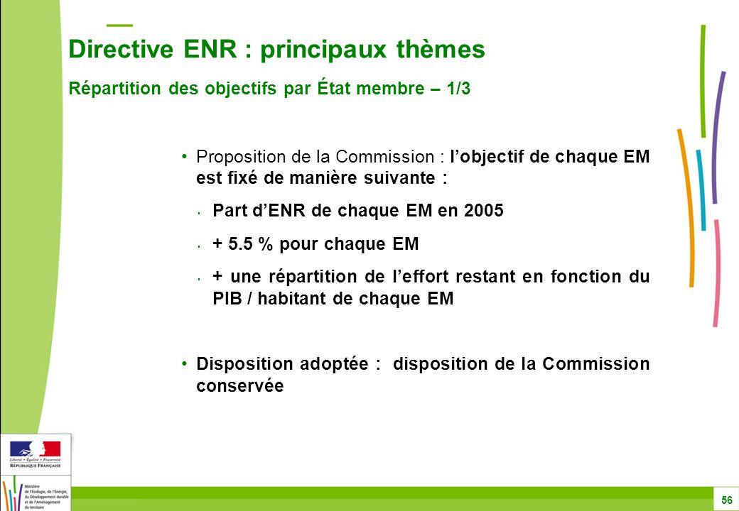 Directive ENR : principaux thèmes Répartition des objectifs par État membre – 1/3 56 Proposition de la Commission : l'objectif de chaque EM est fixé de manière suivante : Part d'ENR de chaque EM en 2005 + 5.5 % pour chaque EM + une répartition de l'effort restant en fonction du PIB / habitant de chaque EM Disposition adoptée : disposition de la Commission conservée