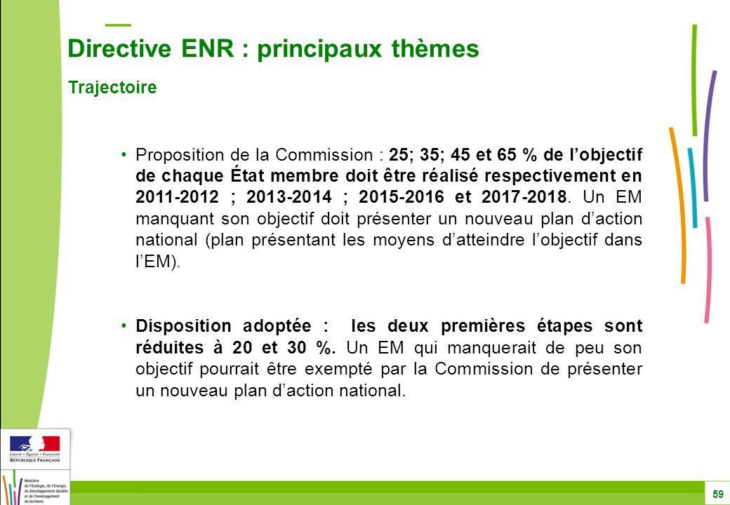 Directive ENR : principaux thèmes Trajectoire 59 Proposition de la Commission : 25; 35; 45 et 65 % de l'objectif de chaque État membre doit être réalisé respectivement en 2011-2012 ; 2013-2014 ; 2015-2016 et 2017-2018.