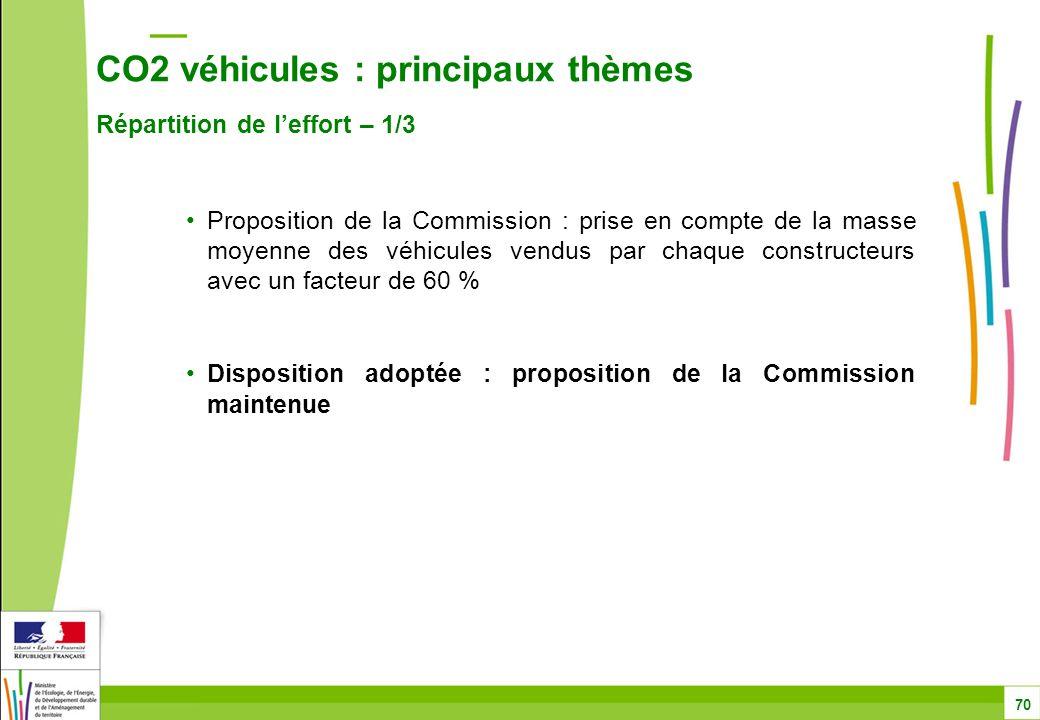 CO2 véhicules : principaux thèmes Répartition de l'effort – 1/3 70 Proposition de la Commission : prise en compte de la masse moyenne des véhicules vendus par chaque constructeurs avec un facteur de 60 % Disposition adoptée : proposition de la Commission maintenue