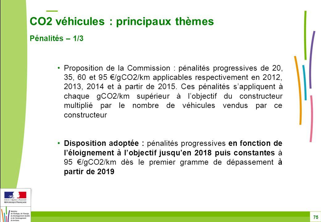 CO2 véhicules : principaux thèmes Pénalités – 1/3 75 Proposition de la Commission : pénalités progressives de 20, 35, 60 et 95 €/gCO2/km applicables respectivement en 2012, 2013, 2014 et à partir de 2015.