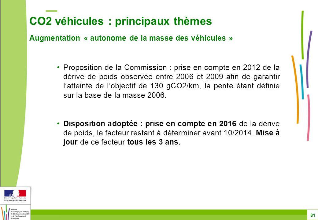 CO2 véhicules : principaux thèmes Augmentation « autonome de la masse des véhicules » 81 Proposition de la Commission : prise en compte en 2012 de la dérive de poids observée entre 2006 et 2009 afin de garantir l'atteinte de l'objectif de 130 gCO2/km, la pente étant définie sur la base de la masse 2006.