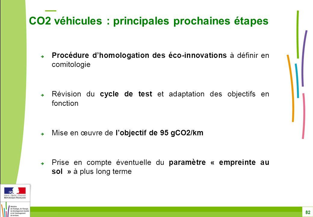  Procédure d'homologation des éco-innovations à définir en comitologie  Révision du cycle de test et adaptation des objectifs en fonction  Mise en œuvre de l'objectif de 95 gCO2/km  Prise en compte éventuelle du paramètre « empreinte au sol » à plus long terme CO2 véhicules : principales prochaines étapes 82