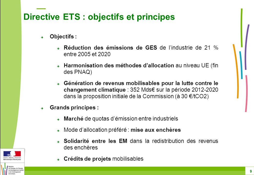 Directive ETS : principaux thèmes Modes d'allocation dans l'industrie 10 Proposition de la Commission : mise aux enchères à 20 % en 2013 et 100 % en 2020 Disposition adoptée : mise aux enchères à 20 % en 2013, 70 % en 2020 et 100 % en 2027.
