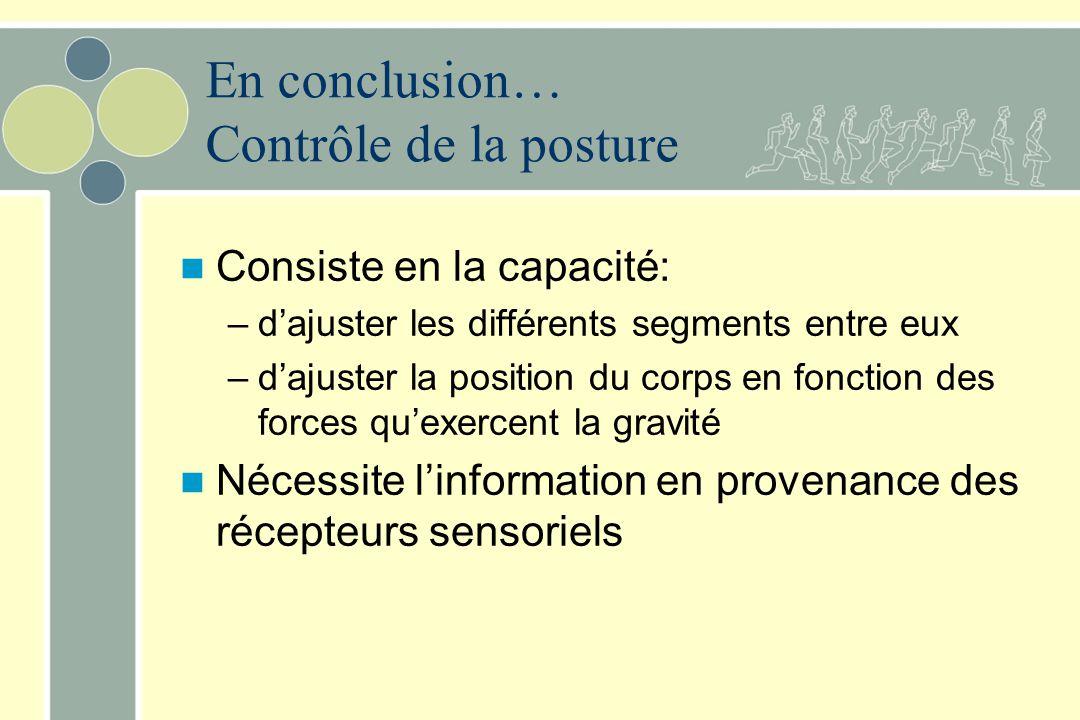 Ajustements posturaux nécessaires pour tous mouvements –Séquence d'activation musculaire Muscles posturaux –Anticipation (APAs) Muscles du mouvement p