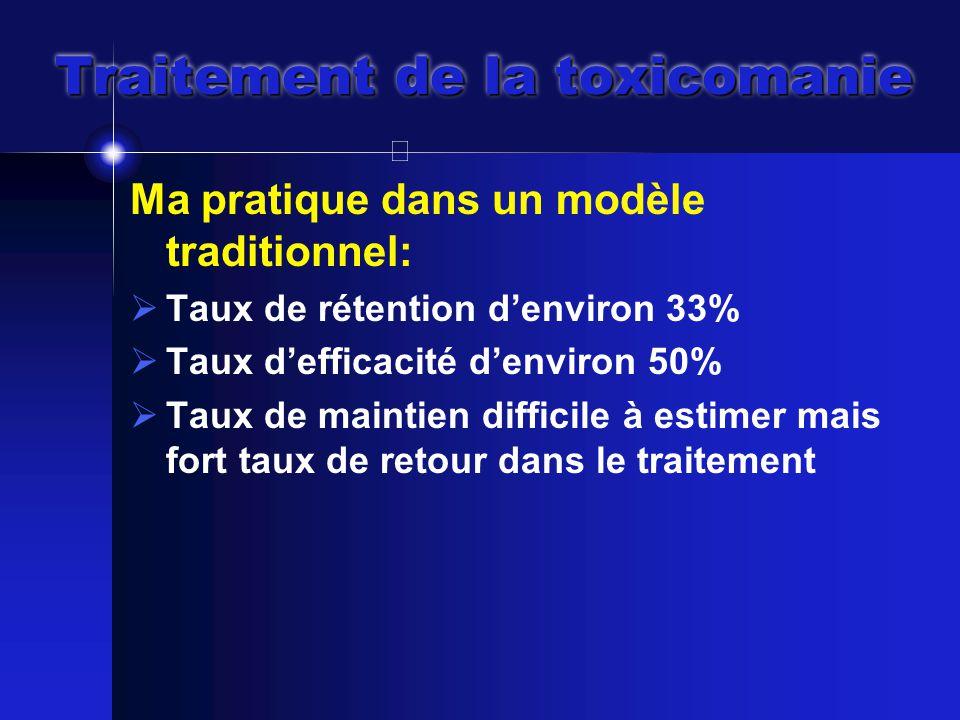 Traitement de la toxicomanie Ma pratique dans un modèle traditionnel:  Taux de rétention d'environ 33%  Taux d'efficacité d'environ 50%  Taux de maintien difficile à estimer mais fort taux de retour dans le traitement