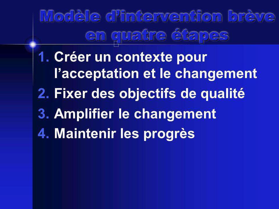 Modèle d'intervention brève en quatre étapes 1.Créer un contexte pour l'acceptation et le changement 2.Fixer des objectifs de qualité 3.Amplifier le changement 4.Maintenir les progrès