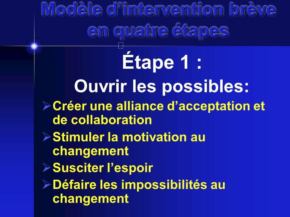 Modèle d'intervention brève en quatre étapes Étape 1 : Ouvrir les possibles:  Créer une alliance d'acceptation et de collaboration  Stimuler la motivation au changement  Susciter l'espoir  Défaire les impossibilités au changement