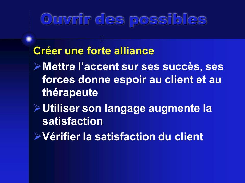 Ouvrir des possibles Créer une forte alliance  Mettre l'accent sur ses succès, ses forces donne espoir au client et au thérapeute  Utiliser son langage augmente la satisfaction  Vérifier la satisfaction du client