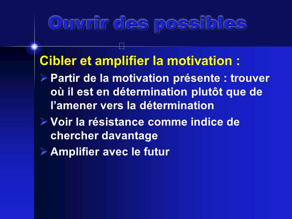 Ouvrir des possibles Cibler et amplifier la motivation :  Partir de la motivation présente : trouver où il est en détermination plutôt que de l'amener vers la détermination  Voir la résistance comme indice de chercher davantage  Amplifier avec le futur