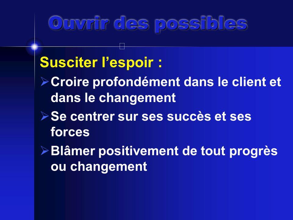 Ouvrir des possibles Susciter l'espoir :  Croire profondément dans le client et dans le changement  Se centrer sur ses succès et ses forces  Blâmer positivement de tout progrès ou changement