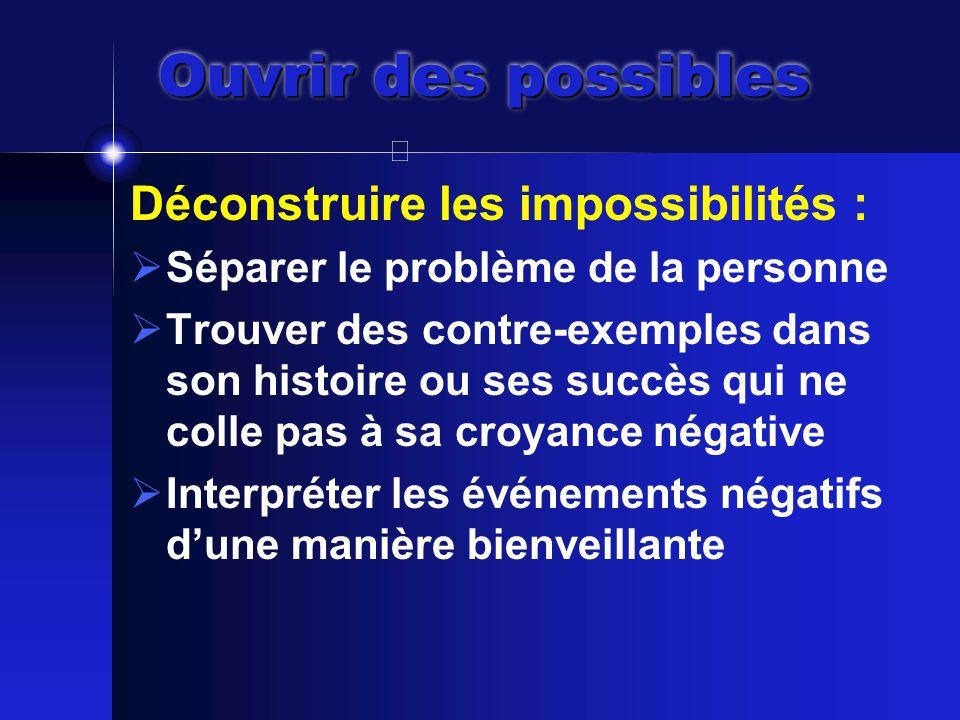 Ouvrir des possibles Déconstruire les impossibilités :  Séparer le problème de la personne  Trouver des contre-exemples dans son histoire ou ses succès qui ne colle pas à sa croyance négative  Interpréter les événements négatifs d'une manière bienveillante
