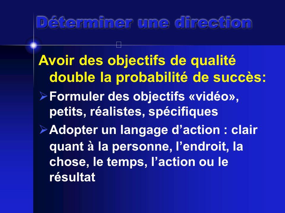 Déterminer une direction Avoir des objectifs de qualité double la probabilité de succès:  Formuler des objectifs «vidéo», petits, réalistes, spécifiques  Adopter un langage d'action : clair quant à la personne, l'endroit, la chose, le temps, l'action ou le résultat