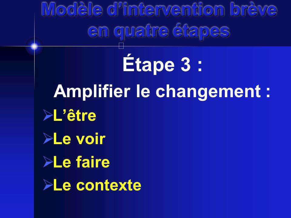 Modèle d'intervention brève en quatre étapes Étape 3 : Amplifier le changement :  L'être  Le voir  Le faire  Le contexte