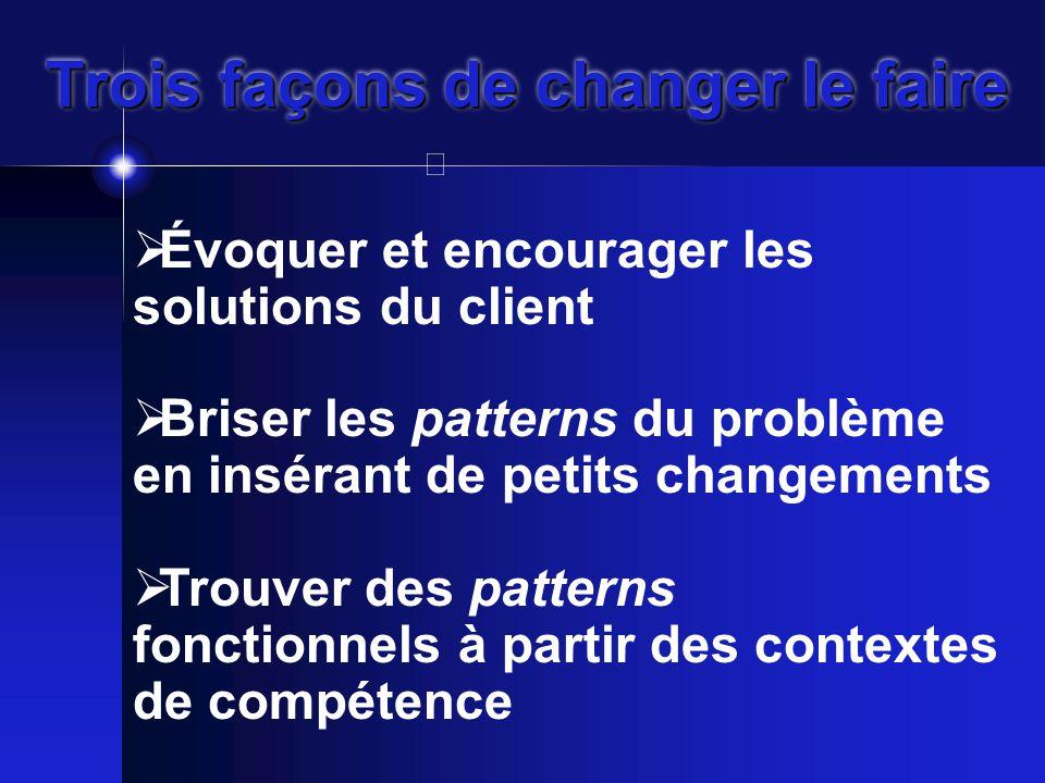  Évoquer et encourager les solutions du client  Briser les patterns du problème en insérant de petits changements  Trouver des patterns fonctionnels à partir des contextes de compétence Trois façons de changer le faire
