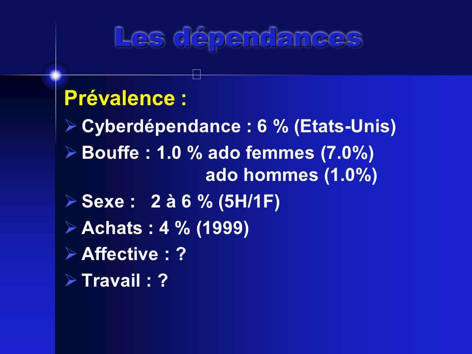 Les dépendances Prévalence :  Cyberdépendance : 6 % (Etats-Unis)  Bouffe : 1.0 % ado femmes (7.0%) ado hommes (1.0%)  Sexe : 2 à 6 % (5H/1F)  Achats : 4 % (1999)  Affective : .