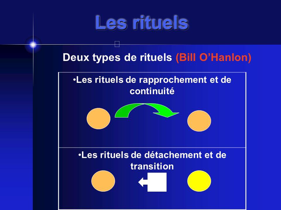 Les rituels Deux types de rituels (Bill O'Hanlon) Les rituels de rapprochement et de continuité Les rituels de détachement et de transition