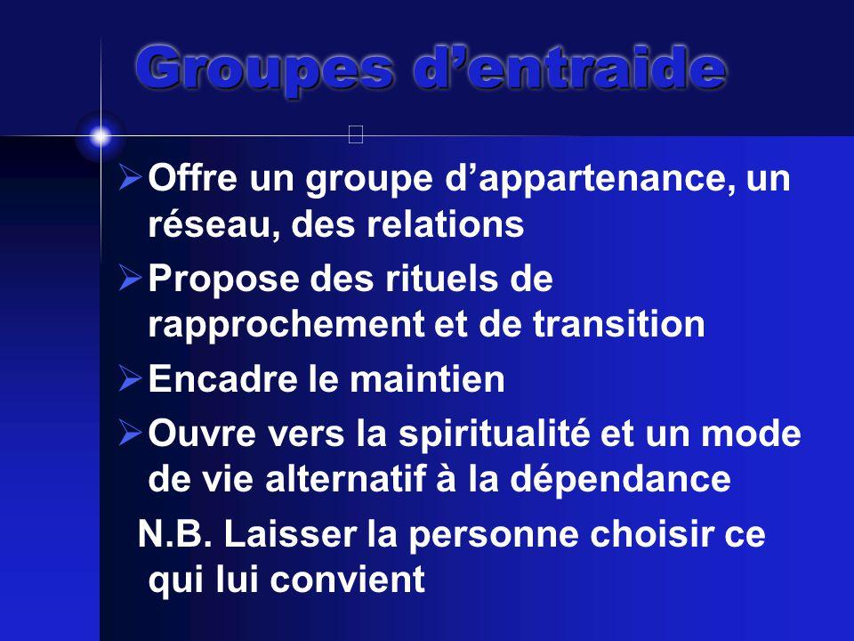 Groupes d'entraide  Offre un groupe d'appartenance, un réseau, des relations  Propose des rituels de rapprochement et de transition  Encadre le maintien  Ouvre vers la spiritualité et un mode de vie alternatif à la dépendance N.B.