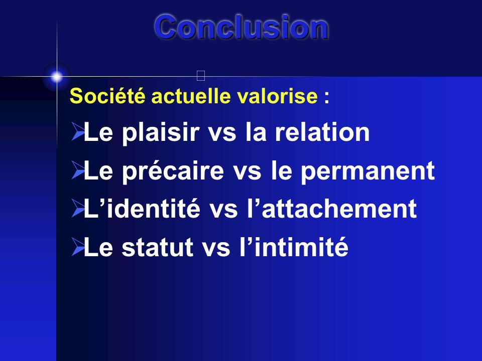 ConclusionConclusion Société actuelle valorise :  Le plaisir vs la relation  Le précaire vs le permanent  L'identité vs l'attachement  Le statut vs l'intimité