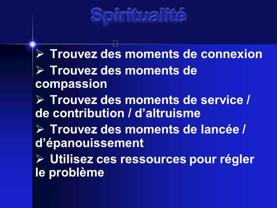 SpiritualitéSpiritualité  Trouvez des moments de connexion  Trouvez des moments de compassion  Trouvez des moments de service / de contribution / d'altruisme  Trouvez des moments de lancée / d'épanouissement  Utilisez ces ressources pour régler le problème