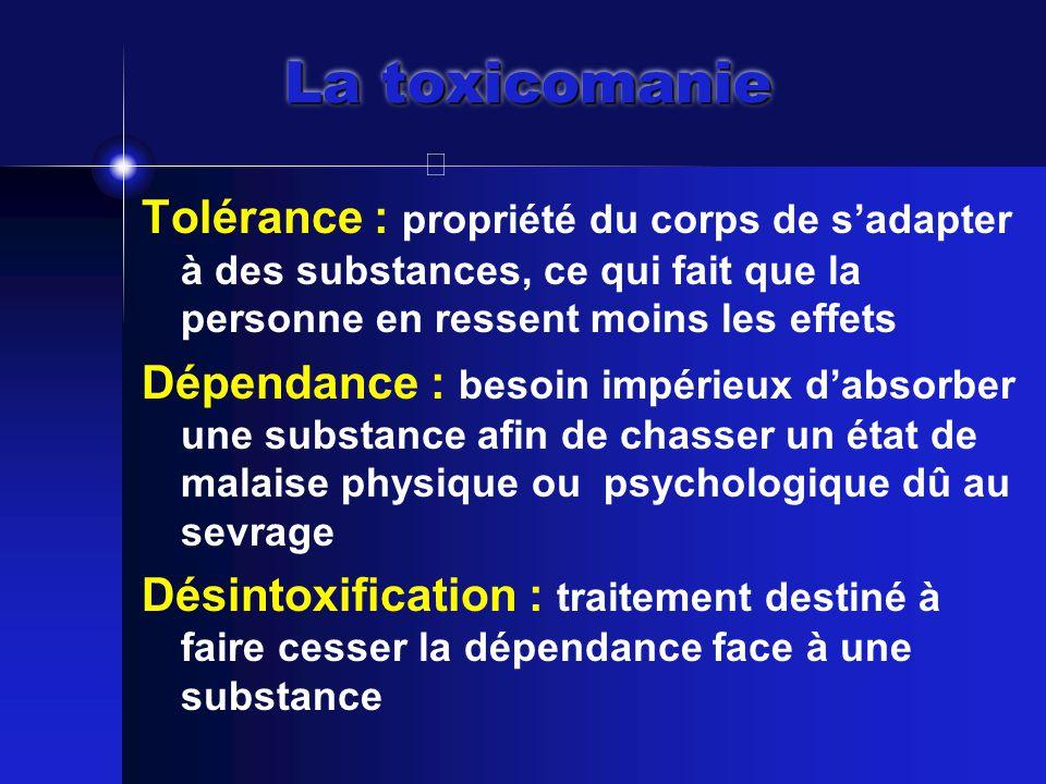 La toxicomanie Critères de désintoxification :  Alcool, benzo et narcotiques  Usage quotidien prolongé  Doses élevées  Symptômes de sevrage antérieur N.B.