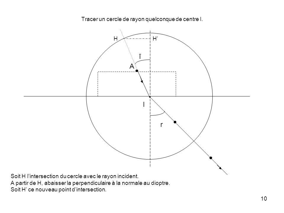 10 Tracer un cercle de rayon quelconque de centre I.
