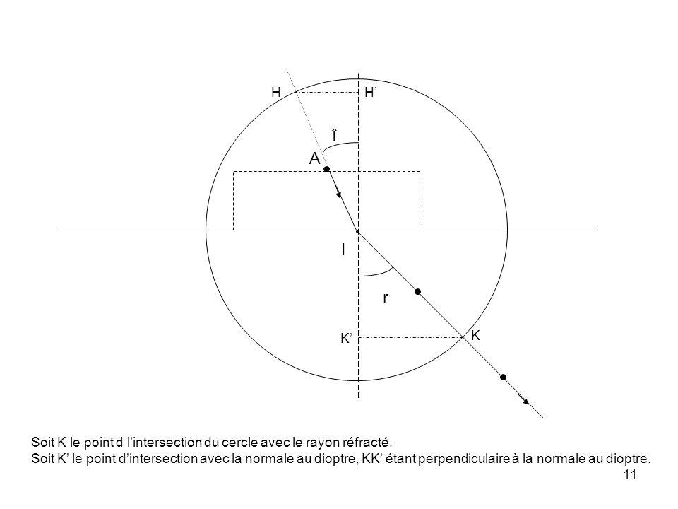 11 A I Soit K le point d l'intersection du cercle avec le rayon réfracté.