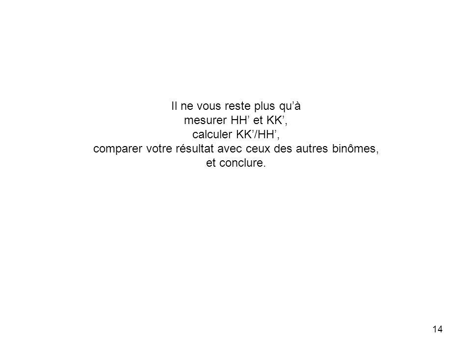 14 Il ne vous reste plus qu'à mesurer HH' et KK', calculer KK'/HH', comparer votre résultat avec ceux des autres binômes, et conclure.