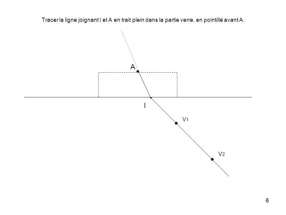 6 Tracer la ligne joignant I et A en trait plein dans la partie verre, en pointillé avant A.