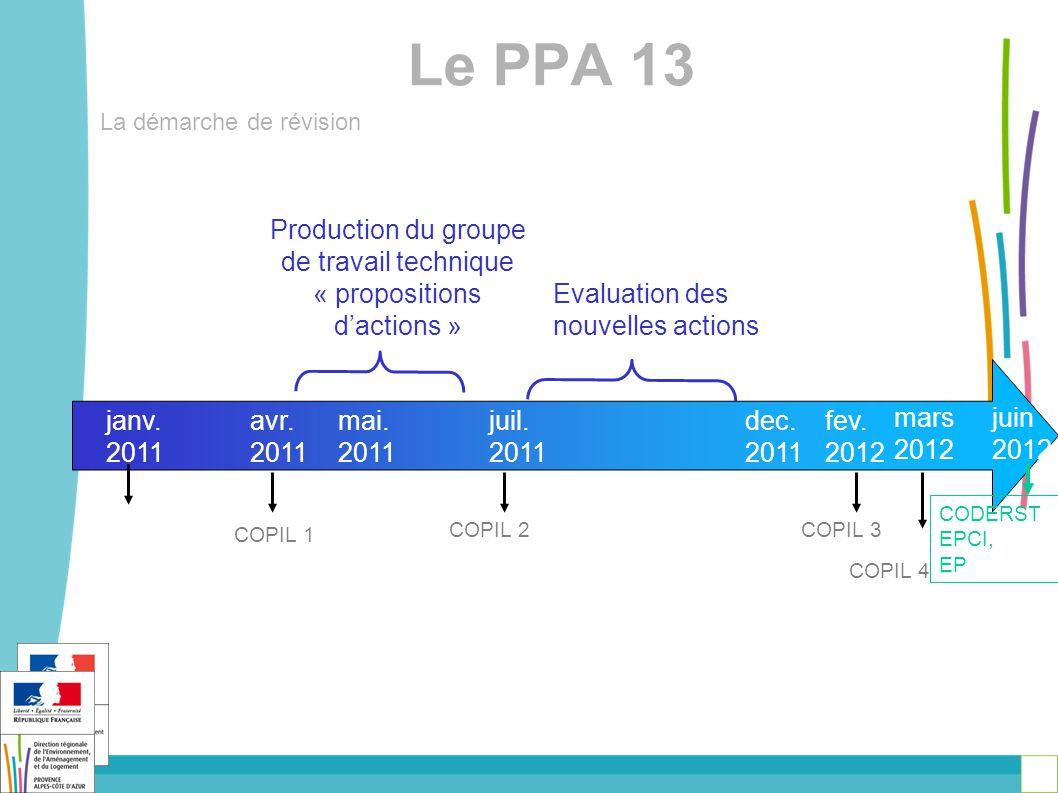 Le PPA 13 La démarche de révision Bilan des actions du PPA 13 actuel janv.