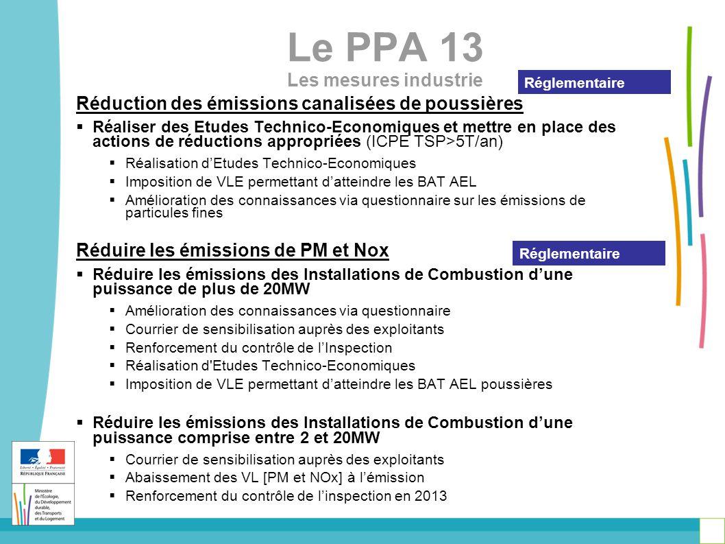 Le PPA 13 Les mesures industrie Réduction des émissions canalisées de poussières  Réaliser des Etudes Technico-Economiques et mettre en place des actions de réductions appropriées (ICPE TSP>5T/an)  Réalisation d'Etudes Technico-Economiques  Imposition de VLE permettant d'atteindre les BAT AEL  Amélioration des connaissances via questionnaire sur les émissions de particules fines Réduire les émissions de PM et Nox  Réduire les émissions des Installations de Combustion d'une puissance de plus de 20MW  Amélioration des connaissances via questionnaire  Courrier de sensibilisation auprès des exploitants  Renforcement du contrôle de l'Inspection  Réalisation d Etudes Technico-Economiques  Imposition de VLE permettant d'atteindre les BAT AEL poussières  Réduire les émissions des Installations de Combustion d'une puissance comprise entre 2 et 20MW  Courrier de sensibilisation auprès des exploitants  Abaissement des VL [PM et NOx] à l'émission  Renforcement du contrôle de l'inspection en 2013 Réglementaire