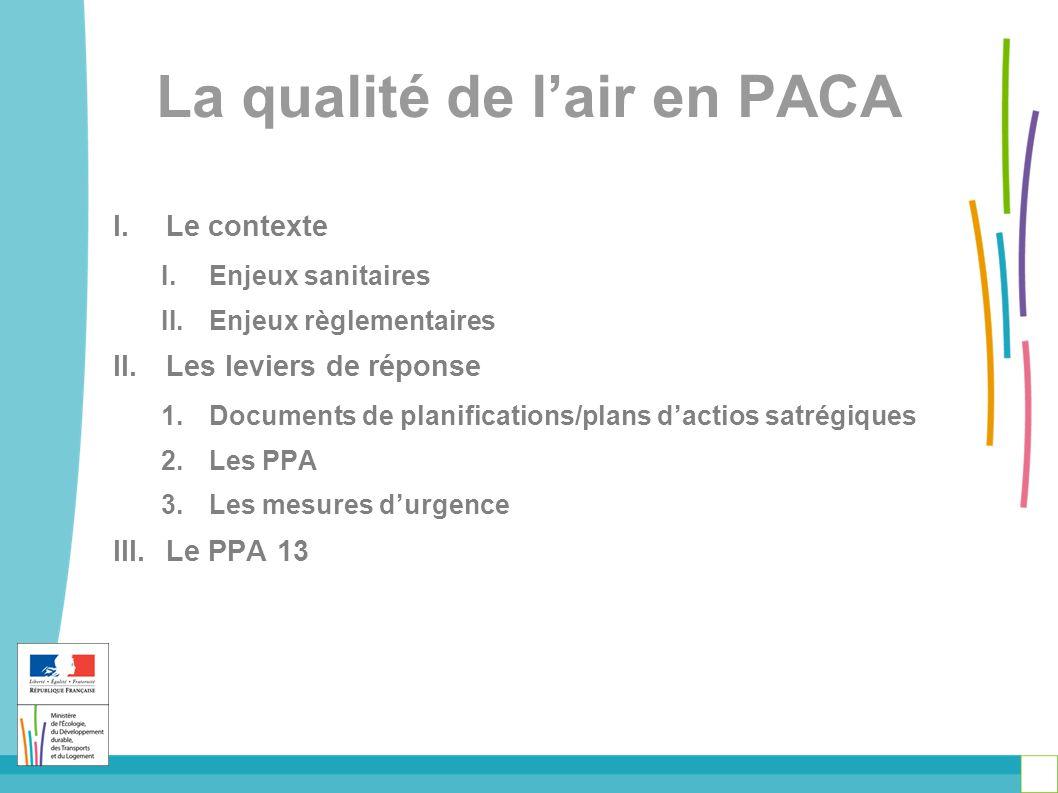 La qualité de l'air en PACA I.Le contexte I.Enjeux sanitaires II.Enjeux règlementaires II.Les leviers de réponse 1.Documents de planifications/plans d'actios satrégiques 2.Les PPA 3.Les mesures d'urgence III.Le PPA 13