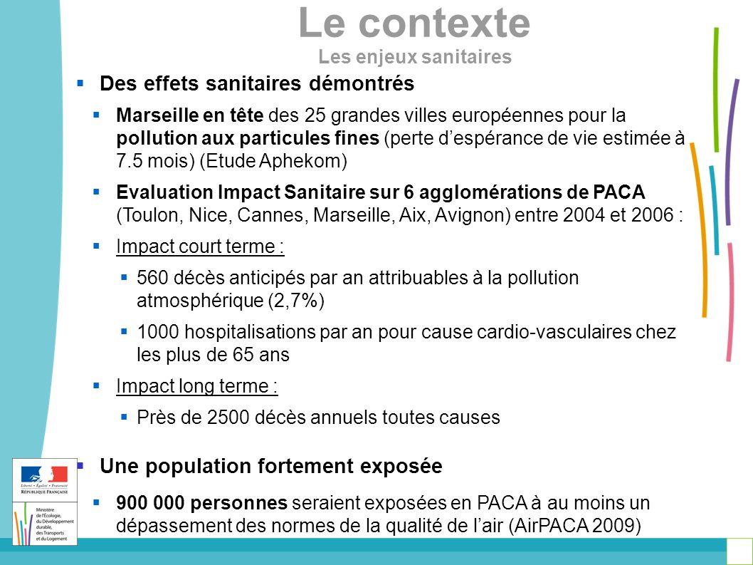  Des effets sanitaires démontrés  Marseille en tête des 25 grandes villes européennes pour la pollution aux particules fines (perte d'espérance de vie estimée à 7.5 mois) (Etude Aphekom)  Evaluation Impact Sanitaire sur 6 agglomérations de PACA (Toulon, Nice, Cannes, Marseille, Aix, Avignon) entre 2004 et 2006 :  Impact court terme :  560 décès anticipés par an attribuables à la pollution atmosphérique (2,7%)  1000 hospitalisations par an pour cause cardio-vasculaires chez les plus de 65 ans  Impact long terme :  Près de 2500 décès annuels toutes causes  Une population fortement exposée  900 000 personnes seraient exposées en PACA à au moins un dépassement des normes de la qualité de l'air (AirPACA 2009) Le contexte Les enjeux sanitaires