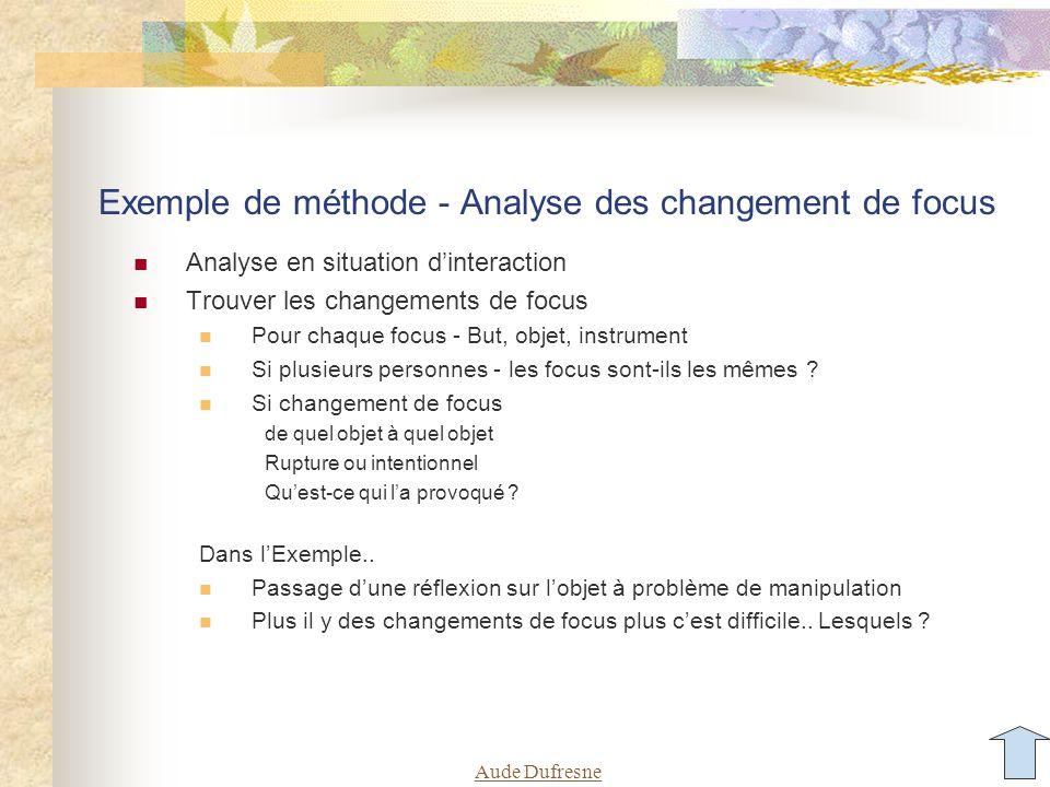 Aude Dufresne Exemple de méthode - Analyse des changement de focus Analyse en situation d'interaction Trouver les changements de focus Pour chaque focus - But, objet, instrument Si plusieurs personnes - les focus sont-ils les mêmes .