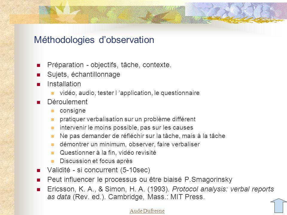 Aude Dufresne Méthodologies d'observation Préparation - objectifs, tâche, contexte.