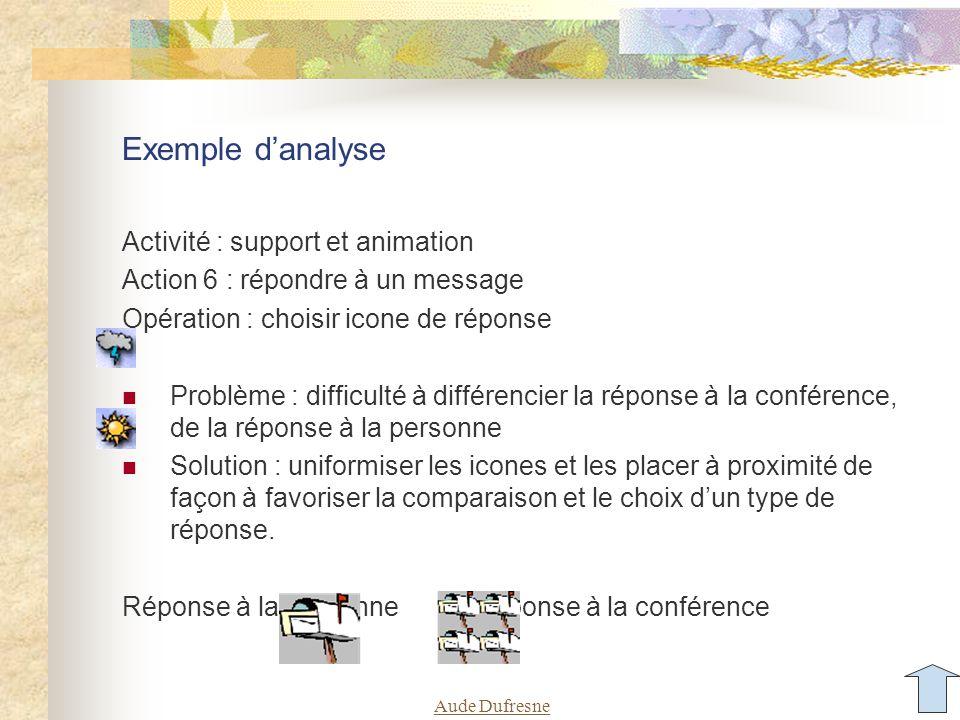 Aude Dufresne Exemple d'analyse Activité : support et animation Action 6 : répondre à un message Opération : choisir icone de réponse Problème : difficulté à différencier la réponse à la conférence, de la réponse à la personne Solution : uniformiser les icones et les placer à proximité de façon à favoriser la comparaison et le choix d'un type de réponse.
